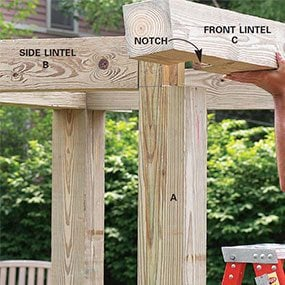 Step 8: Lift the front and back lintels onto the tops of the posts and push them back until they're flush with the posts