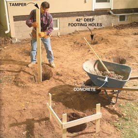 dig footings wood deck