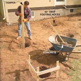 Photo 2: Dig footings
