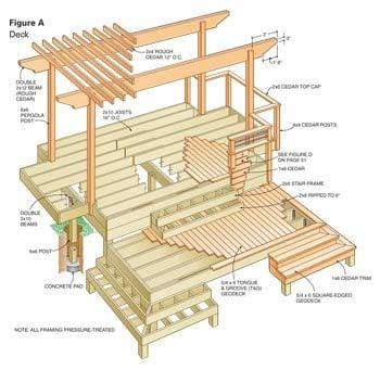 Figure A: Cutaway View