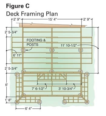 ... Figure C: Framing Plan