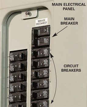 fuse box keeps tripping problem html with Blown Fuse In Breaker Box on How To Fix Electric Fuse Box besides Fuse Box Safety Switch furthermore Fuse On Box Tripped But Wont further Check Heating Elements Hot Water Heaters 35746 further Blown Fuse In Breaker Box.