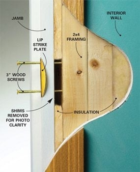 Cutaway of a doorjamb