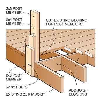 Attaching posts to a deck