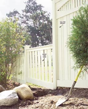 Change the fence design to meet your needs.