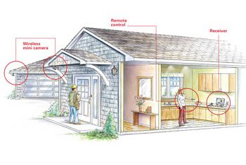 how to install outdoor surveillance cameras the family handyman illustration of home wireless camera home security system