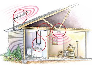 How To Get Better Cell Phone Reception At Home The Family Handyman