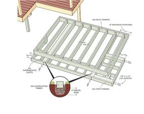 how to add length to 2 x 8 joists