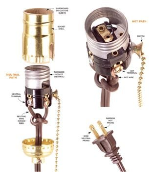 how to wire a light socket the family handyman composite lamp photo