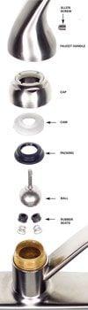Ball valve faucet parts