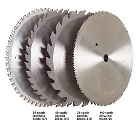 Suitable plywood blades