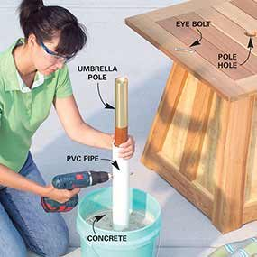 Umbrella Table The Family Handyman