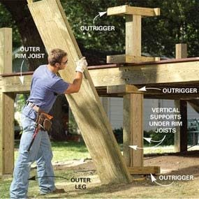 Photo 7: Build the outer walls