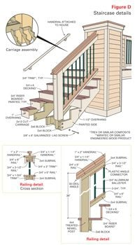Figure D: Staircase details