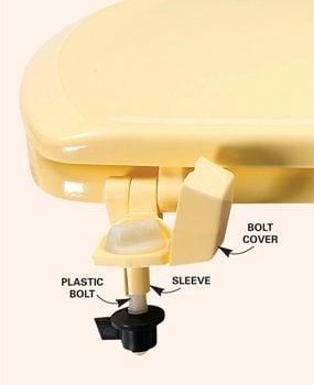 Plastic seat bolt