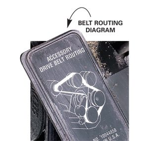 Use the belt routing diagram as a guide when changing the car's serpentine belt.