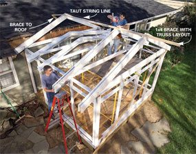 Photo 8: Attach the trusses
