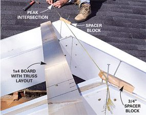 Photo 9: Run a mason's line for the roof tie-in.