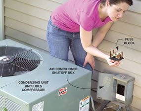 FH06NOV_APPPRO_16 simple fixes for common appliance problems family handyman air conditioner fuse box at bayanpartner.co