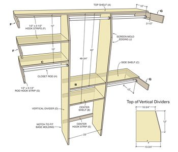 Closet Organizing Simple Shelf And Rod System The