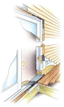 Figure A: Flashing illustration