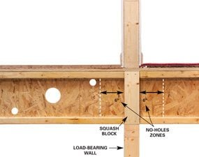 How to Drill Through Floor Joists