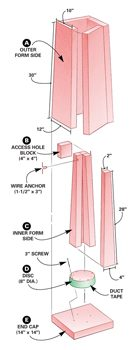 Column form