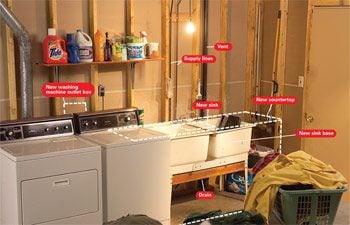 New plumbing plan