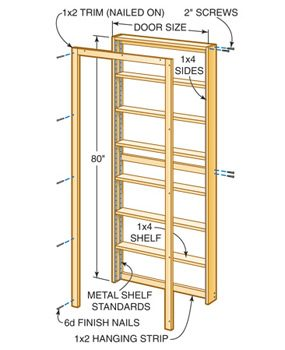 Hidden shelf plans