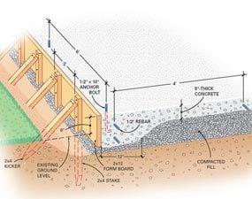 illustration of concrete slab