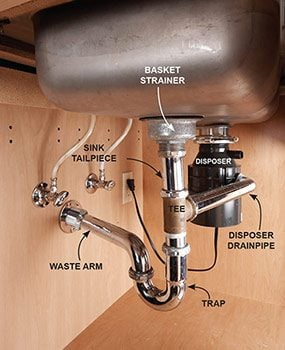 Replace a sink the family handyman for Replacing bathroom drain pipe