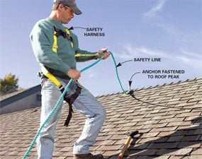 Photo 2: Wear a safety harness