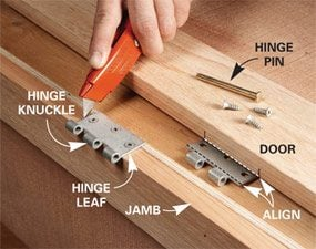 Mark the mortise