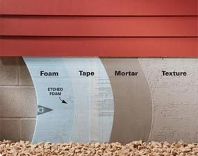 Foundation insulation panels the family handyman - Polystyrene insulation step by step ...