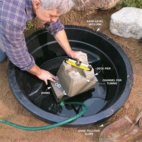 Photo 2: Set the fountain base