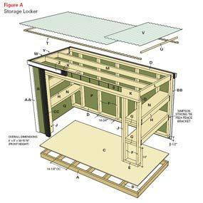 Figure A: Storage locker