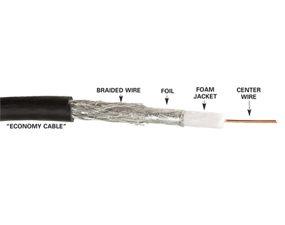 Economy cable