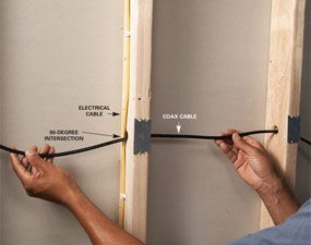 Keep coax and electrical wire separate