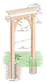 Figure A: Garden Arch