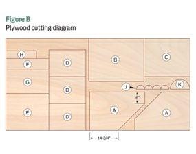 Plywood cutting diagram