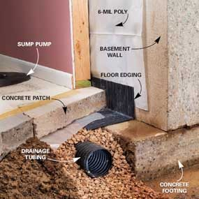 Photo 8: Floor drainage system