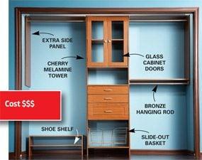 Laminate storage system