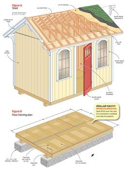 How to build a shed on the cheap the family handyman for Cheap garden office buildings