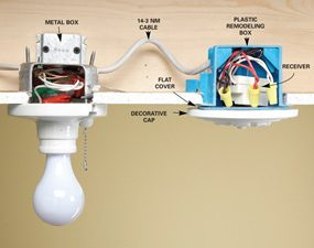 wireless lighting fixtures. install a wireless light switch lighting fixtures