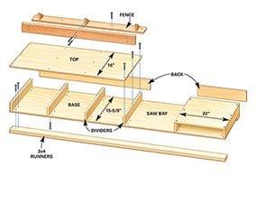 Figure A: Miter box design