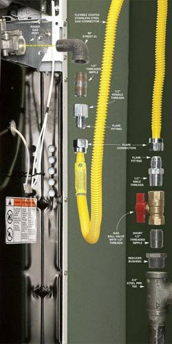 Steel pipe connections