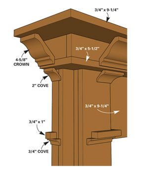 The mantel cap utilizes several standard moldings.