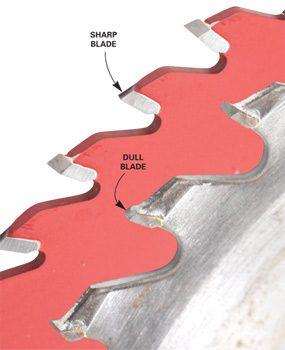 Sharp vs. dull blade comparison
