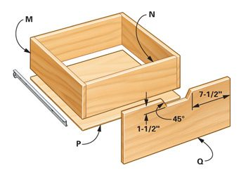 Figure B: Drawer Construction