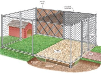How to build a chain link kennel for your dog the family for How to build a custom home on a budget